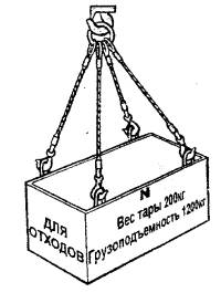 Конкурсные рецепты: правила обозначения грузовой тары для крановых установок может